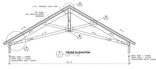 Roof Truss Prices House Plans